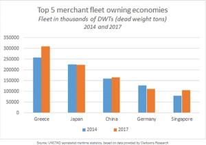 fleet 2014 _2017